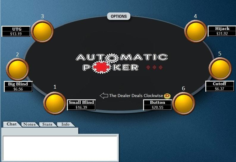 Screenshot of a 6-max poker table illustrating the clockwise dealing order starting with the Small Blind