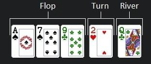 A screenshot of a texas hold'em table showing the community cards: flop, turn, and river