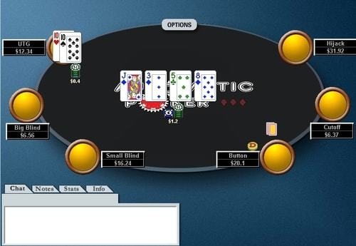 Poker table screenshot with flop, turn, and positions shown on a 6-max table