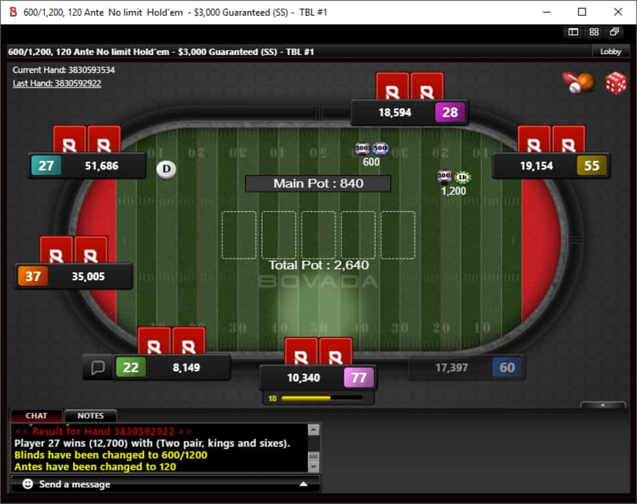 Bovada Poker: A Real Player's Must-Read In-Depth Review